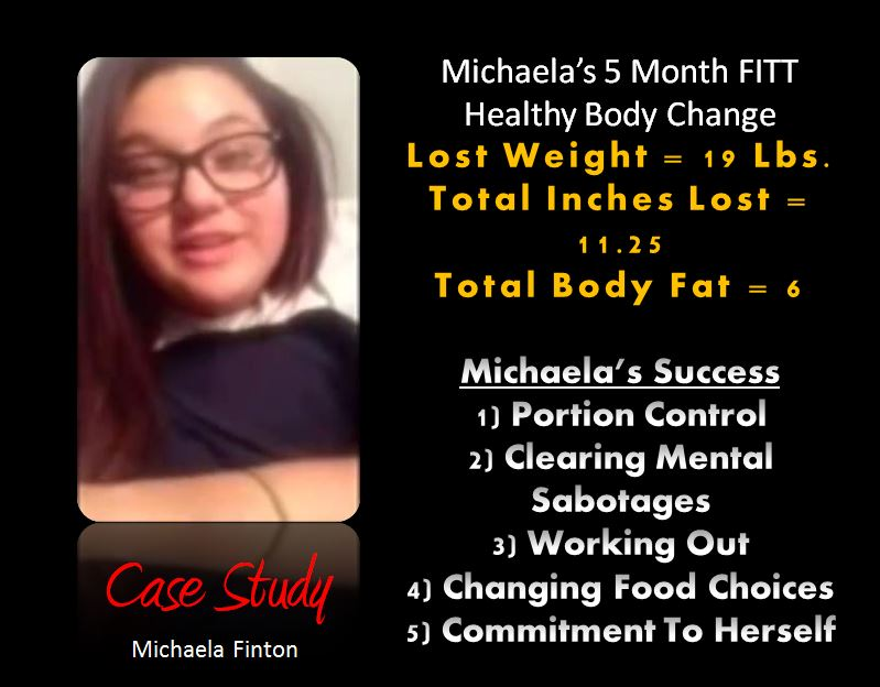 Total Michaela's Commitment In 5 Months