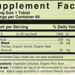 dcomplexingredients