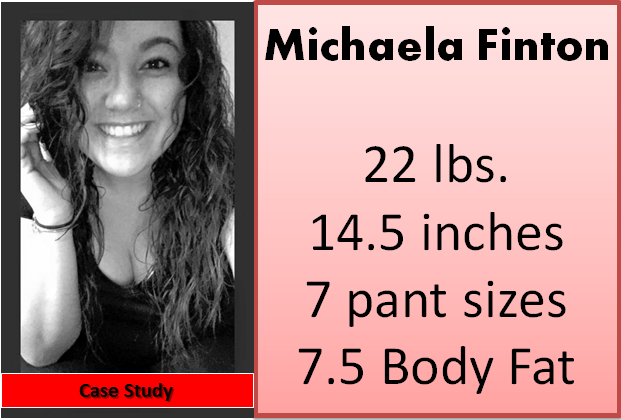 Michaela_Finton_Results_2.3.2015